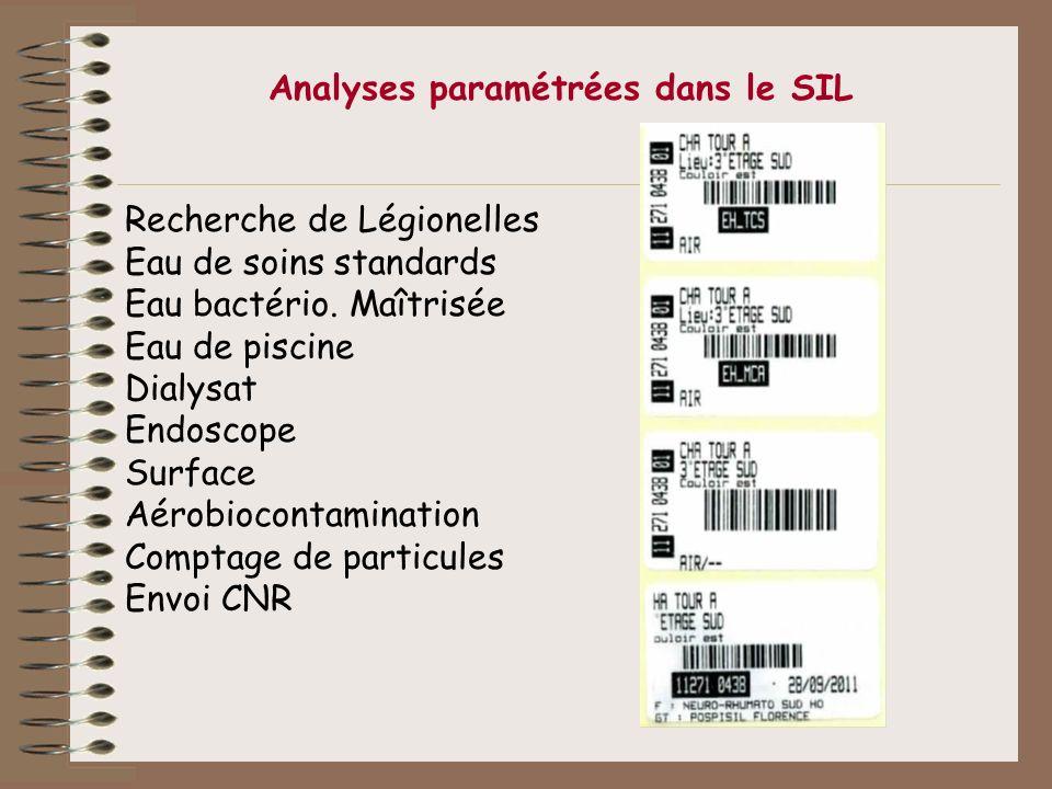 Analyses paramétrées dans le SIL