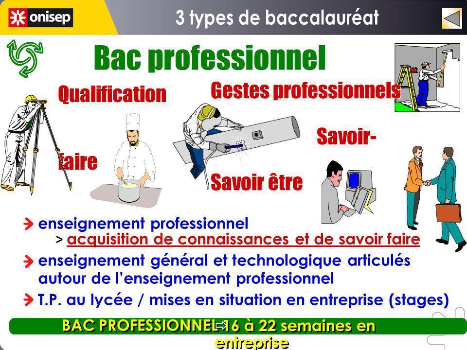 Bac professionnel 3 types de baccalauréat Gestes professionnels