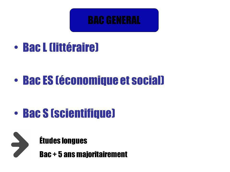 Bac ES (économique et social) Bac S (scientifique)