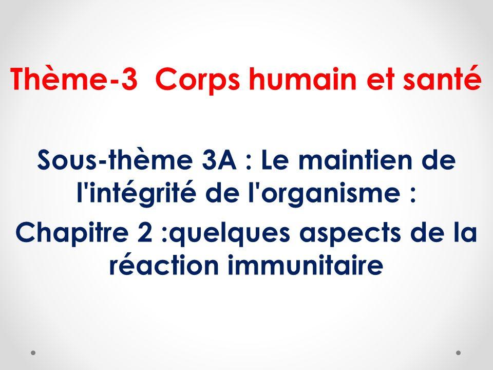 Thème-3 Corps humain et santé