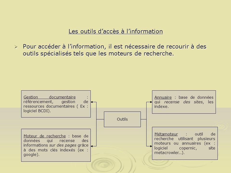 Les outils d'accès à l'information