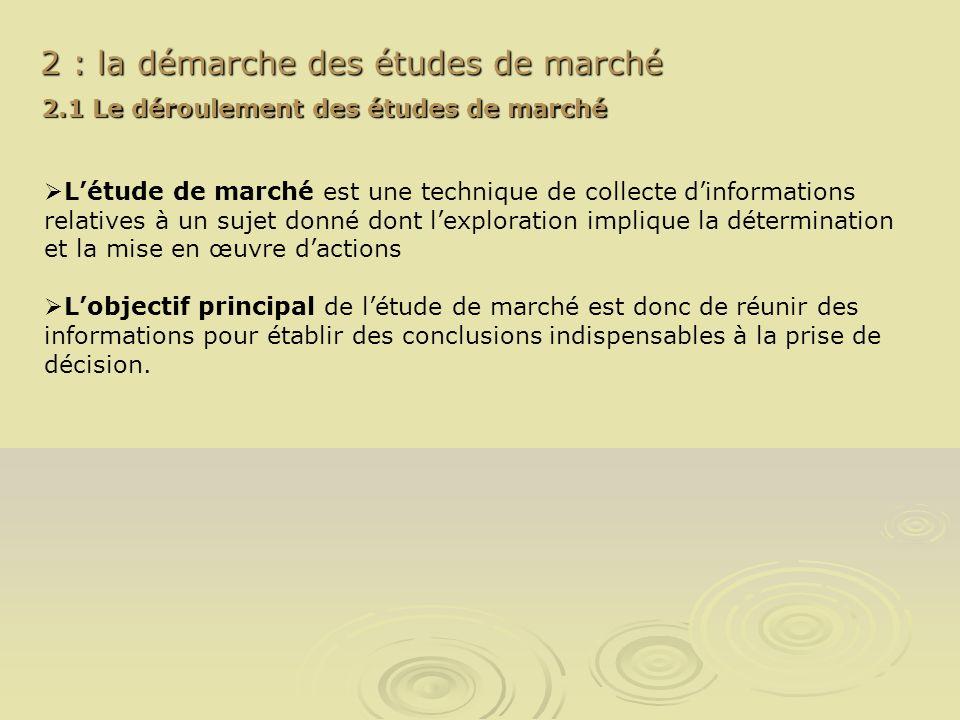 2 : la démarche des études de marché