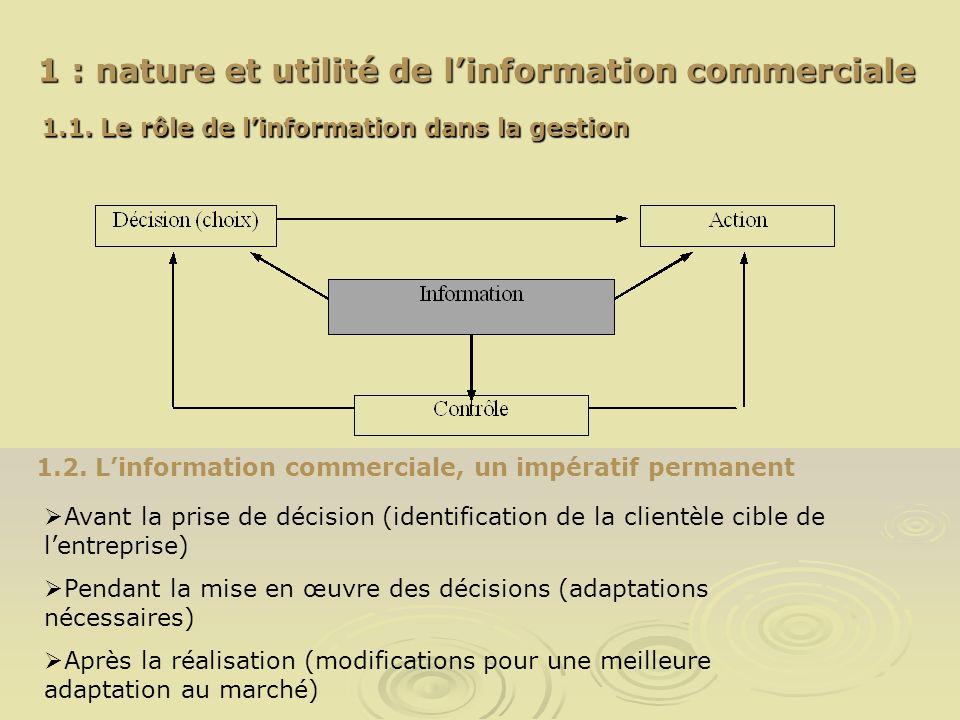 1 : nature et utilité de l'information commerciale