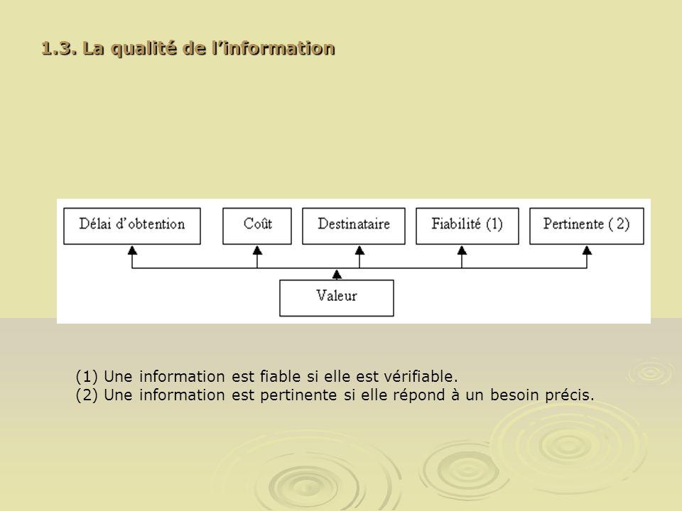 1.3. La qualité de l'information
