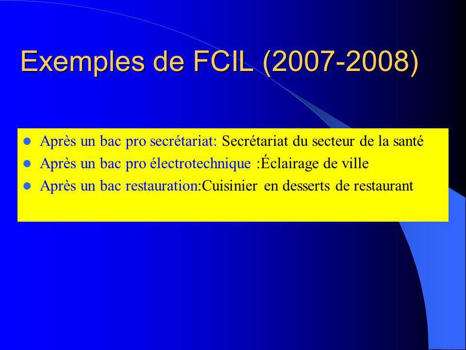 Exemples de FCIL (2007-2008) Après un bac pro secrétariat::Secrétariat du secteur de la santé. Après un bac pro électrotechnique :Éclairage de ville.