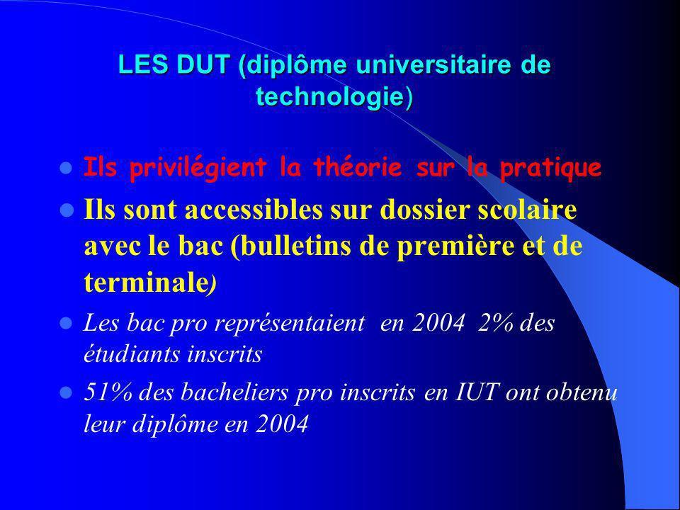 LES DUT (diplôme universitaire de technologie)