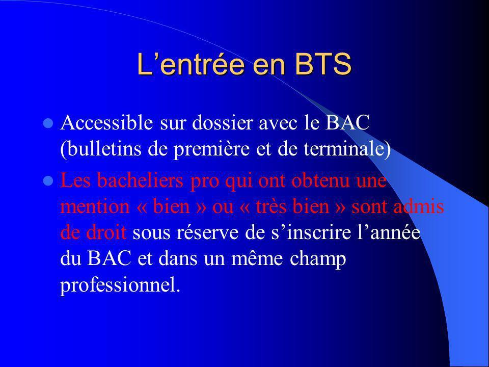 L'entrée en BTS Accessible sur dossier avec le BAC (bulletins de première et de terminale)