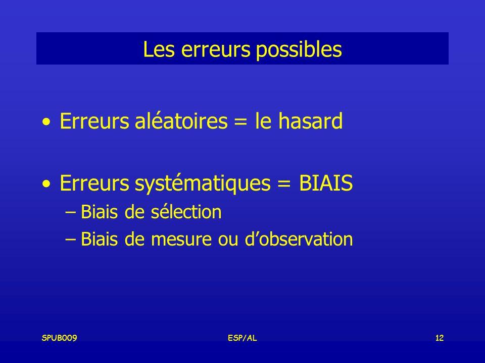 Erreurs aléatoires = le hasard Erreurs systématiques = BIAIS