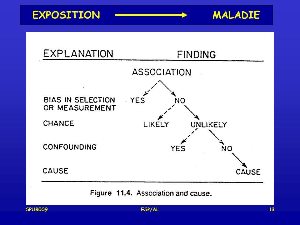 EXPOSITION MALADIE SPUB009 ESP/AL