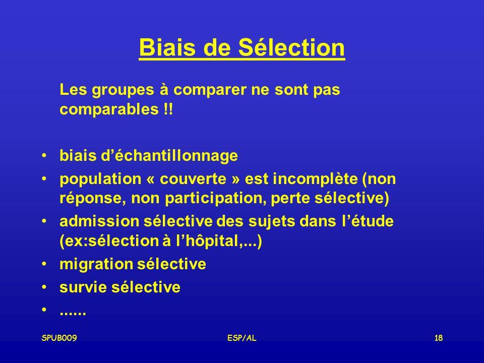 Biais de Sélection Les groupes à comparer ne sont pas comparables !!