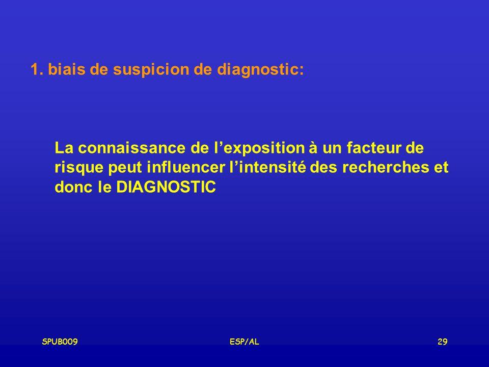1. biais de suspicion de diagnostic: