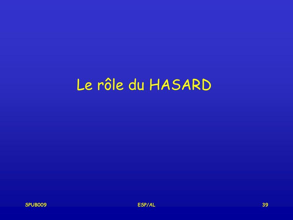 Le rôle du HASARD SPUB009 ESP/AL