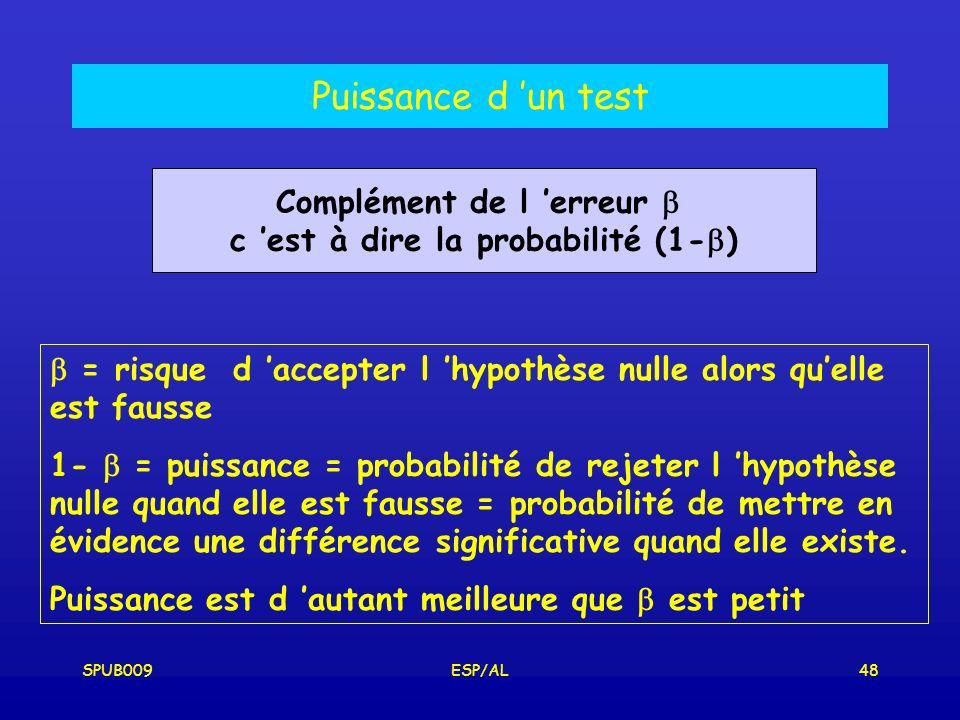 Complément de l 'erreur  c 'est à dire la probabilité (1-)