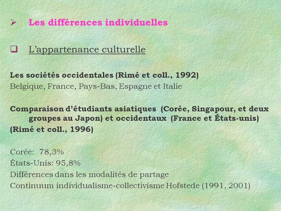 Les différences individuelles L'appartenance culturelle