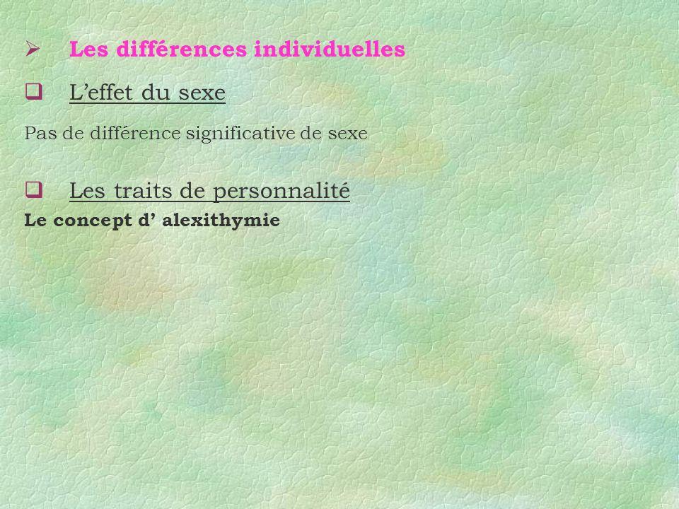 Les différences individuelles L'effet du sexe