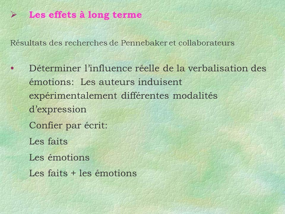 Les faits + les émotions