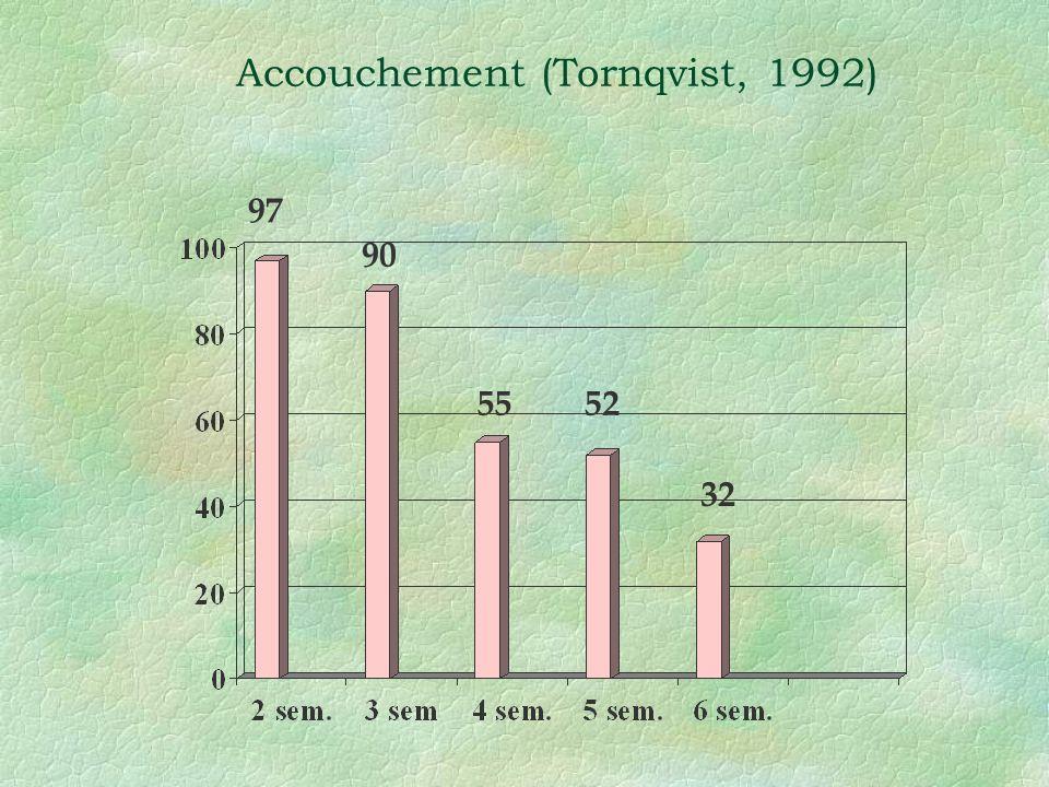 Accouchement (Tornqvist, 1992)