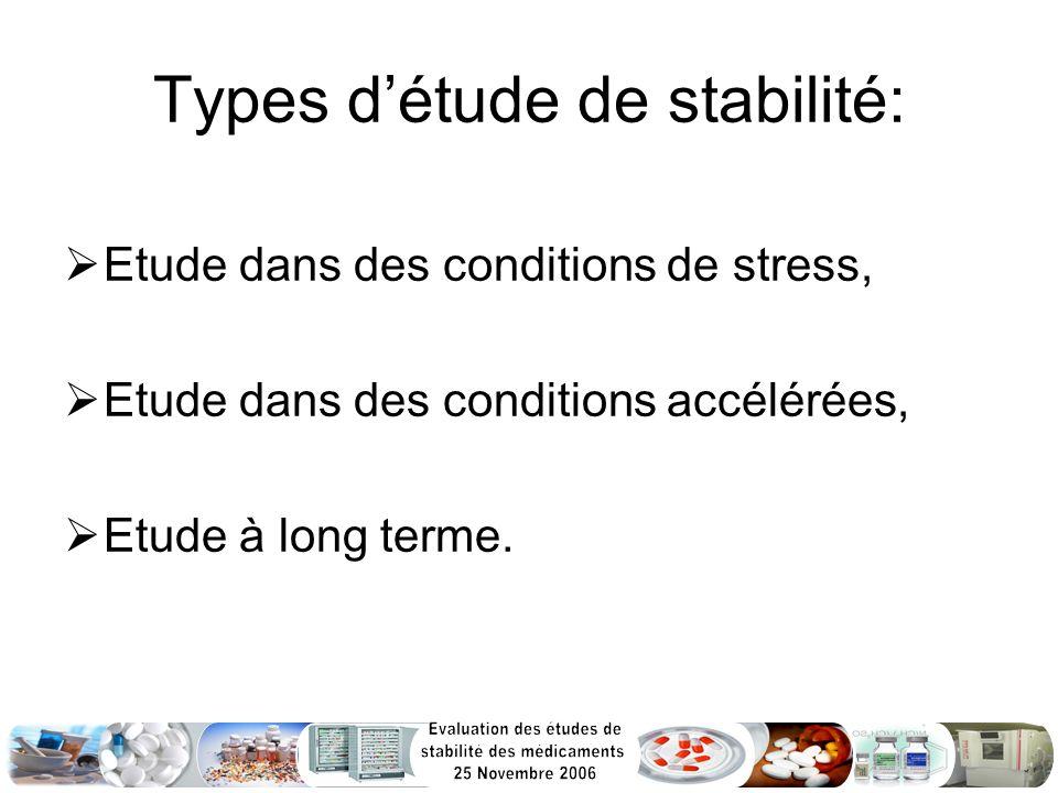 Types d'étude de stabilité: