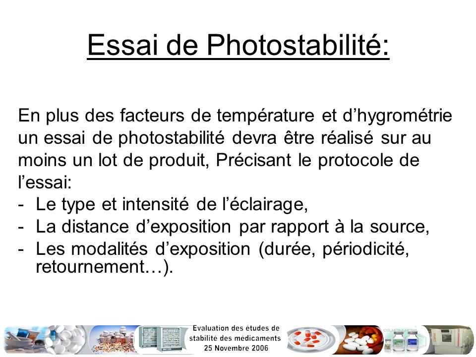 Essai de Photostabilité:
