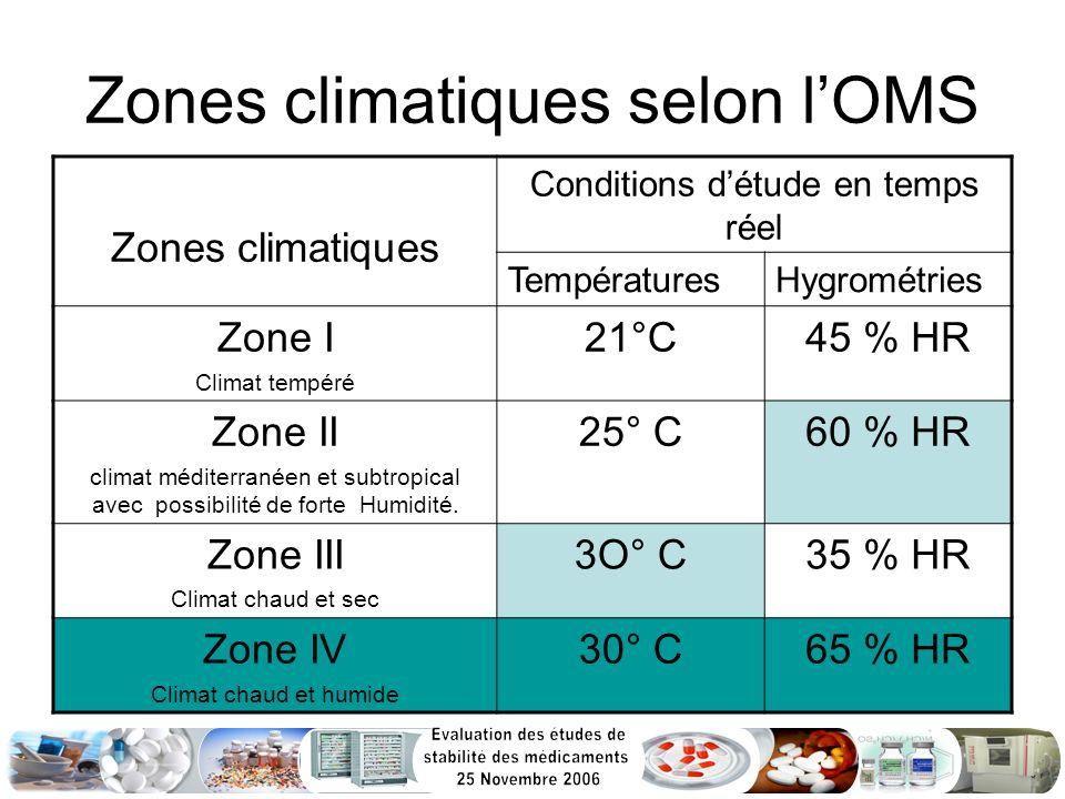 Zones climatiques selon l'OMS