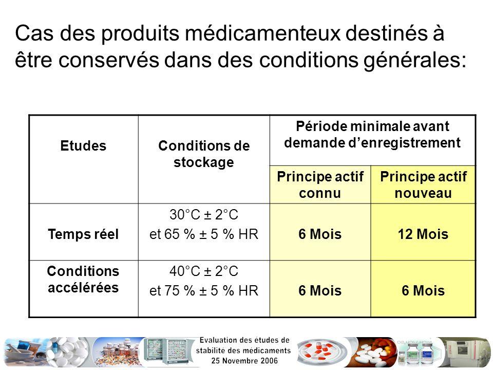 Cas des produits médicamenteux destinés à être conservés dans des conditions générales: