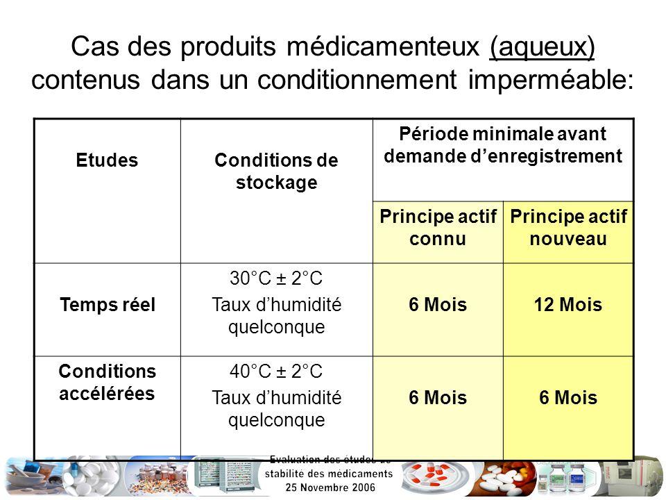 Cas des produits médicamenteux (aqueux) contenus dans un conditionnement imperméable:
