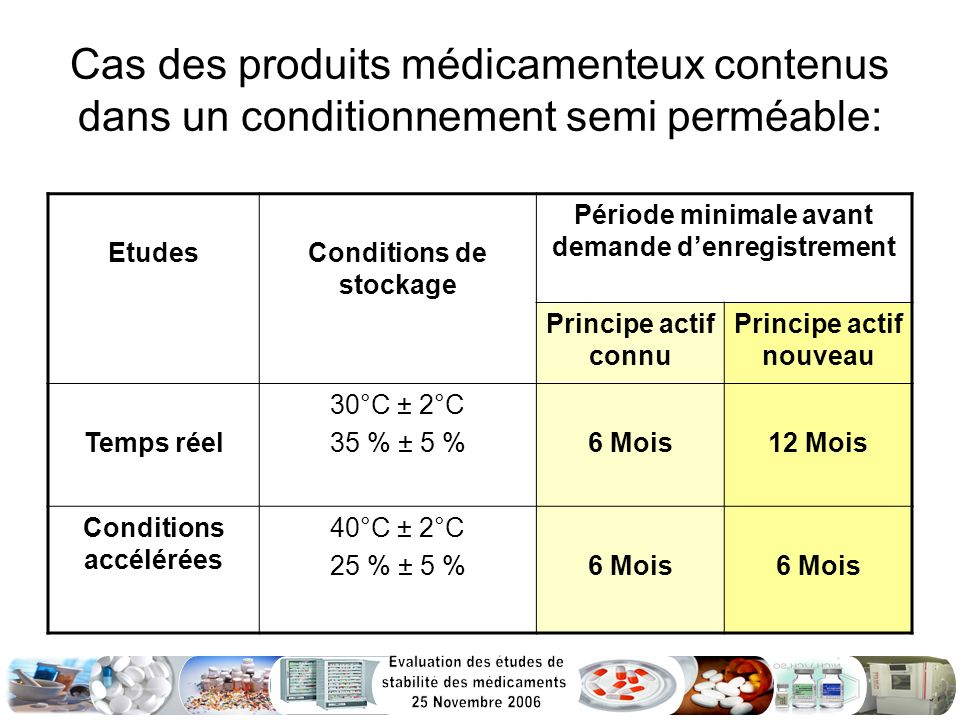 Cas des produits médicamenteux contenus dans un conditionnement semi perméable: