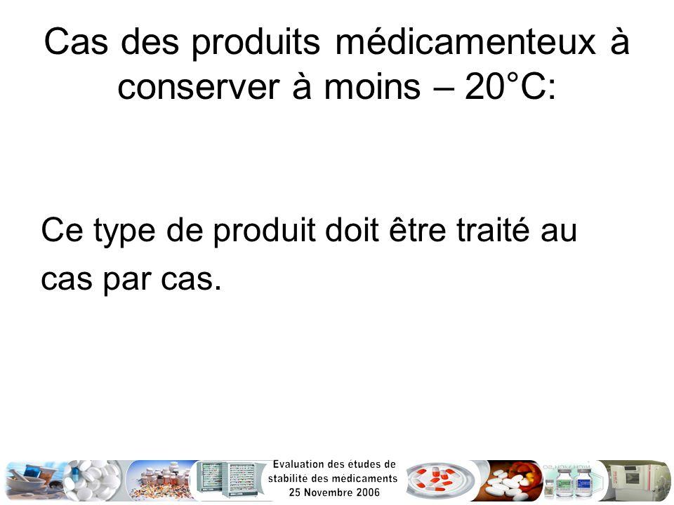 Cas des produits médicamenteux à conserver à moins – 20°C: