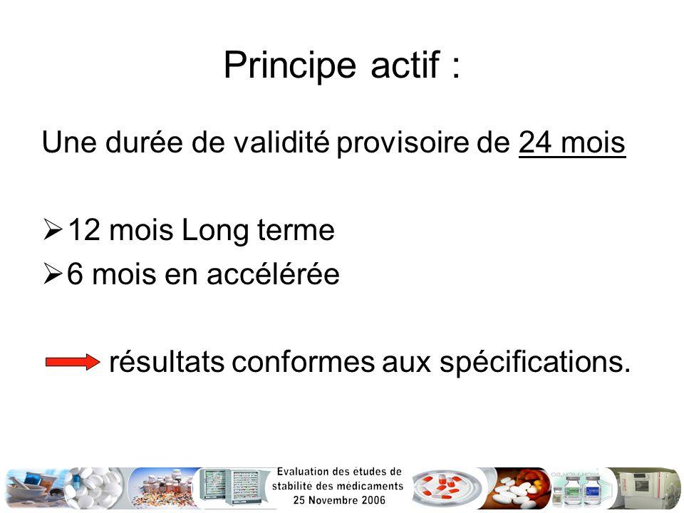 Principe actif : Une durée de validité provisoire de 24 mois