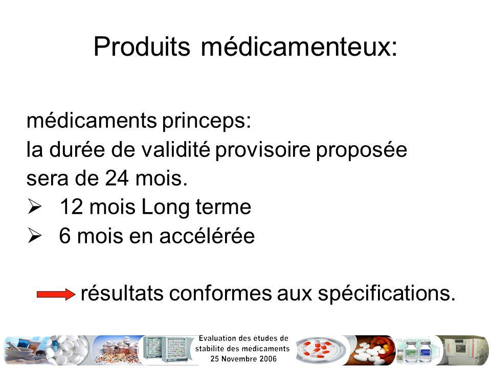Produits médicamenteux: