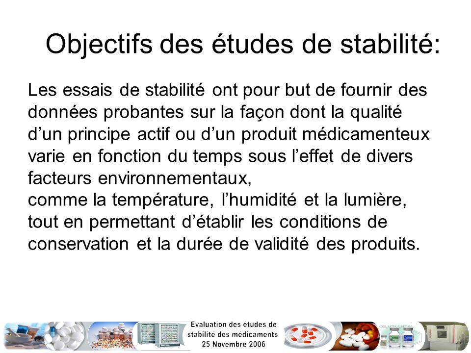 Objectifs des études de stabilité: