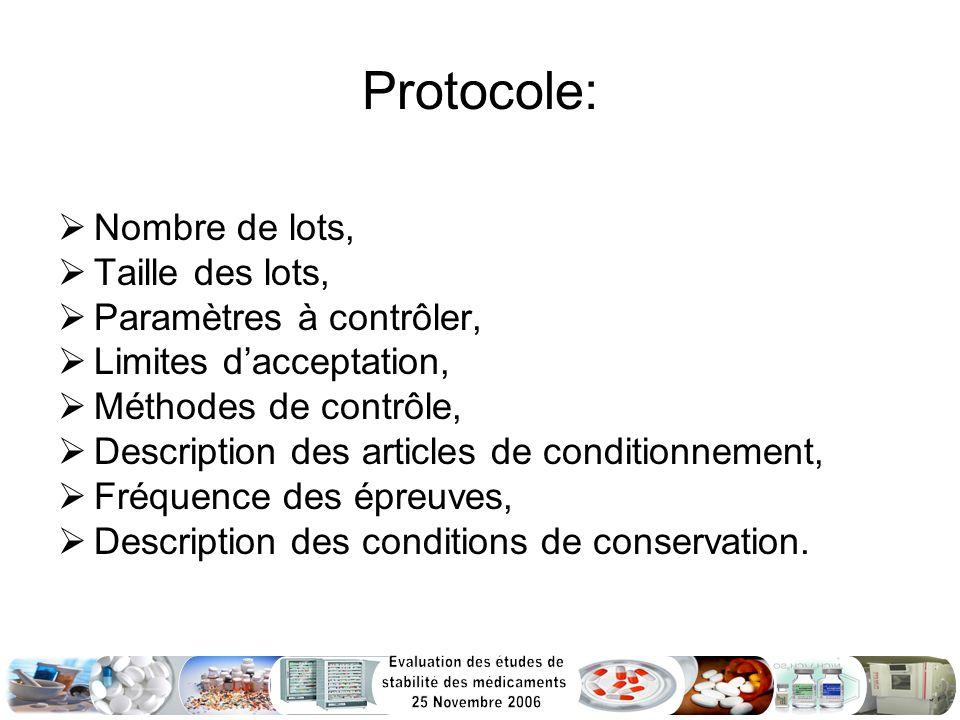 Protocole: Nombre de lots, Taille des lots, Paramètres à contrôler,
