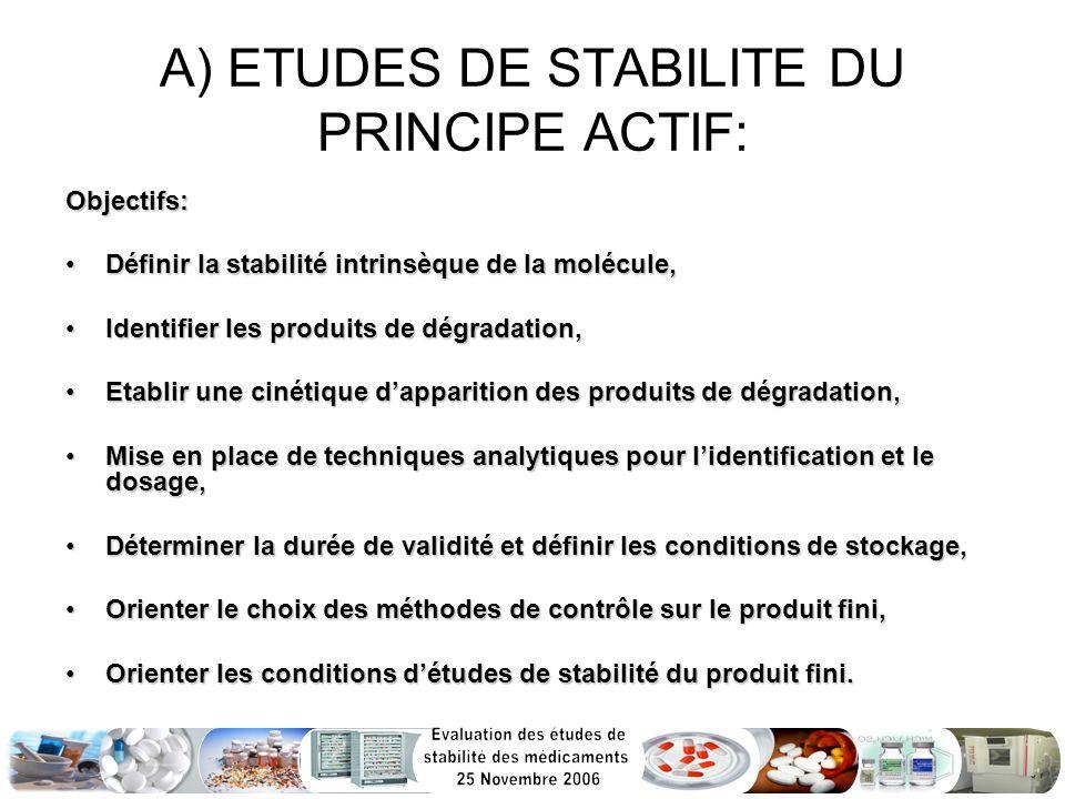 A) ETUDES DE STABILITE DU PRINCIPE ACTIF: