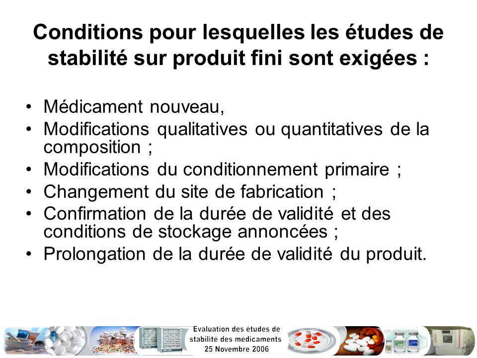 Conditions pour lesquelles les études de stabilité sur produit fini sont exigées :