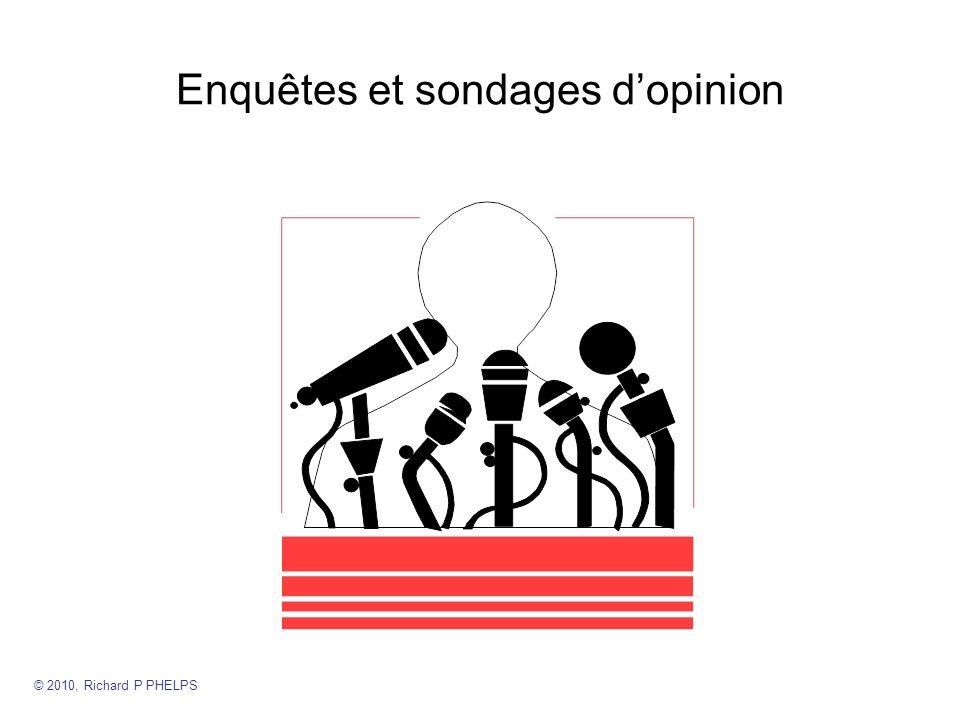 Enquêtes et sondages d'opinion