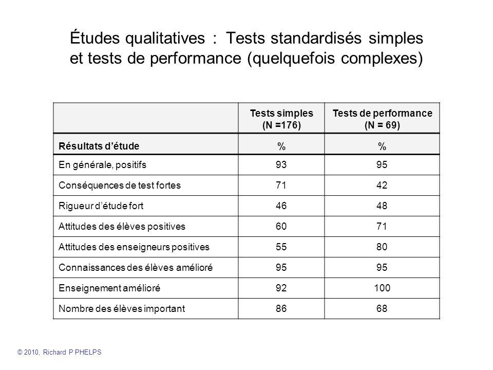 Tests de performance (N = 69)