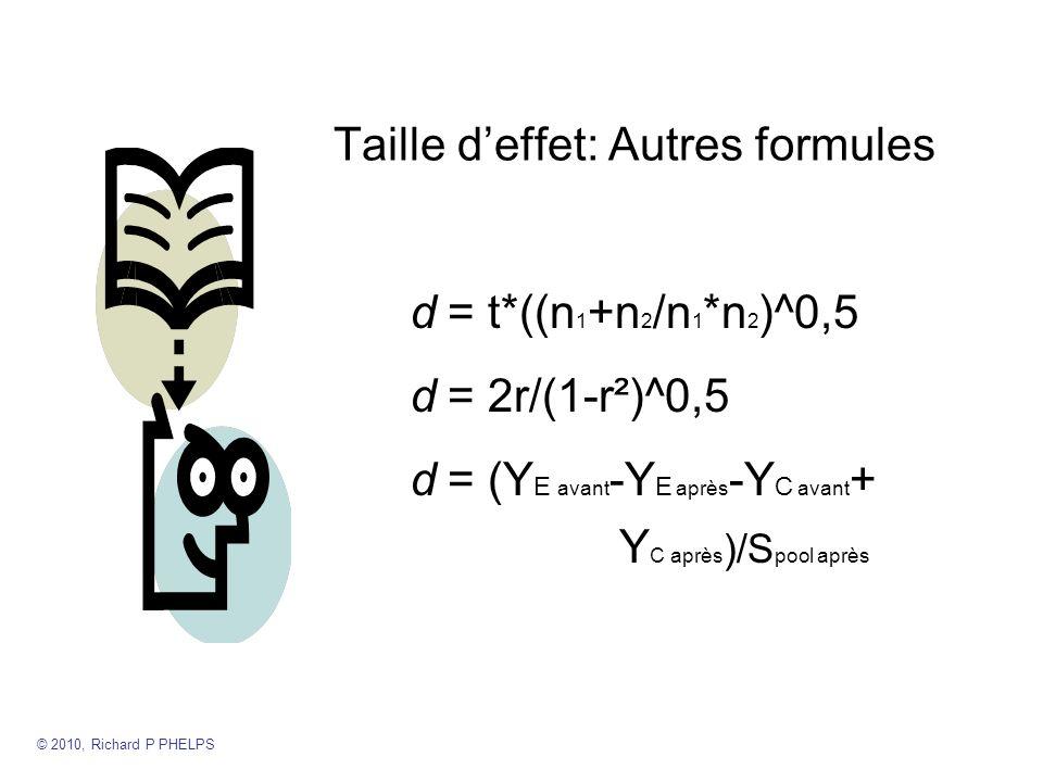 Taille d'effet: Autres formules