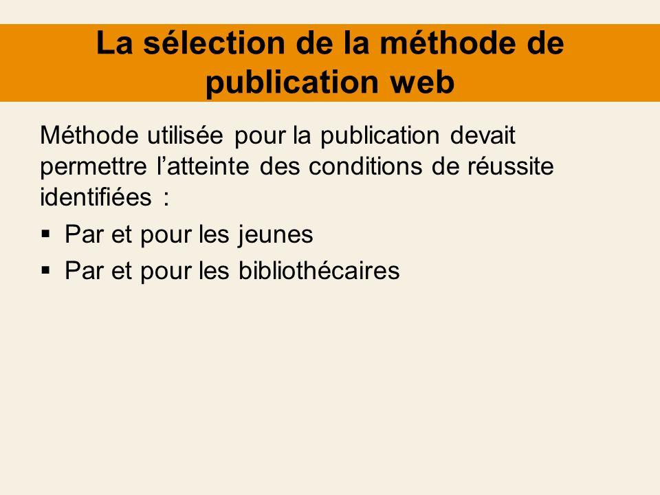 La sélection de la méthode de publication web