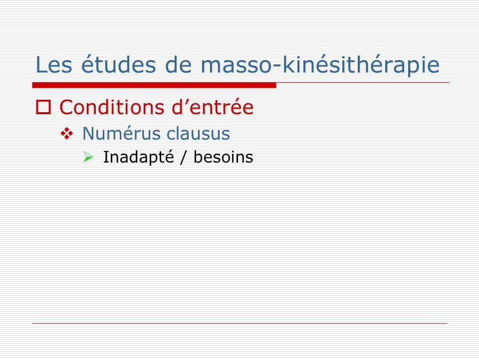 Les études de masso-kinésithérapie