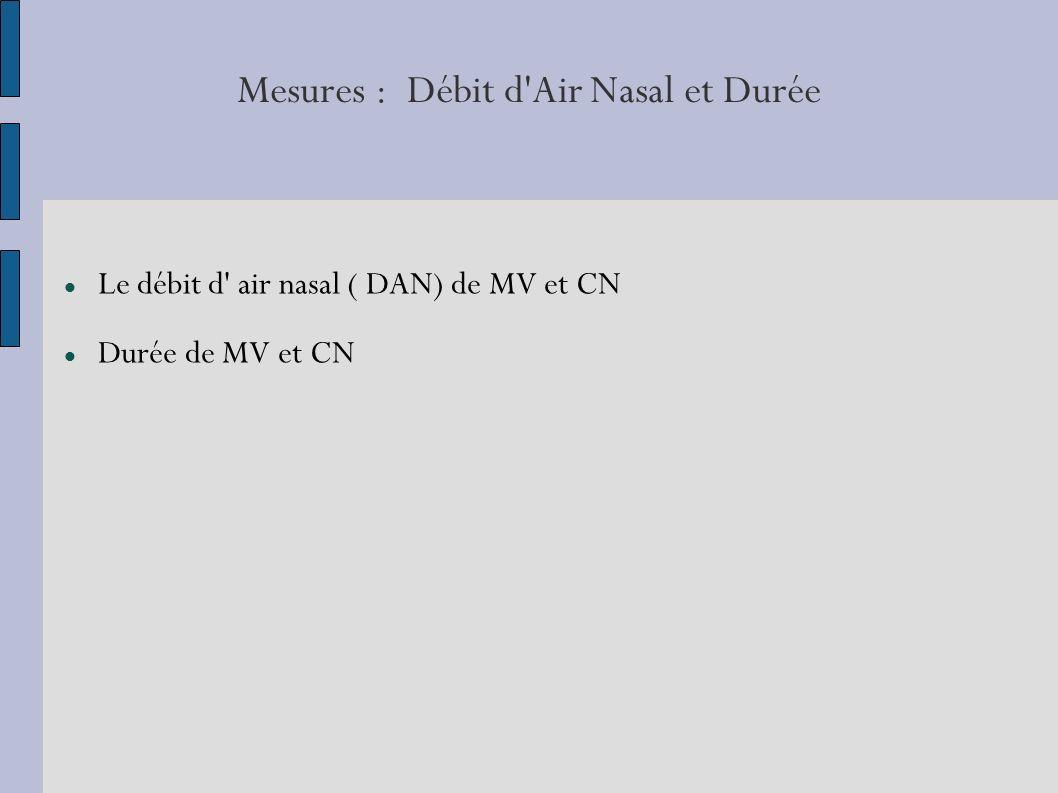 Mesures : Débit d Air Nasal et Durée