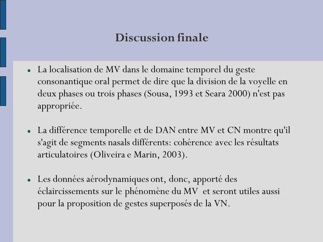Discussion finale