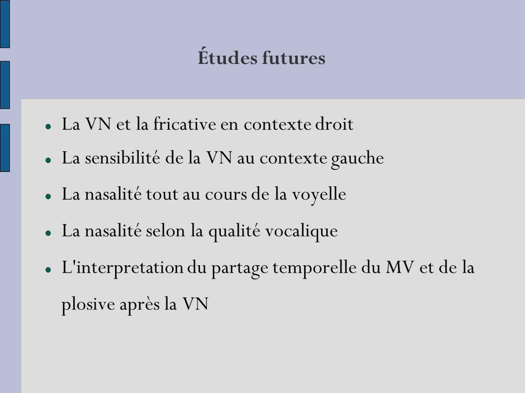 Études futures La VN et la fricative en contexte droit. La sensibilité de la VN au contexte gauche.