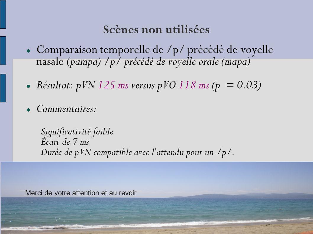 Résultat: pVN 125 ms versus pVO 118 ms (p = 0.03) Commentaires: