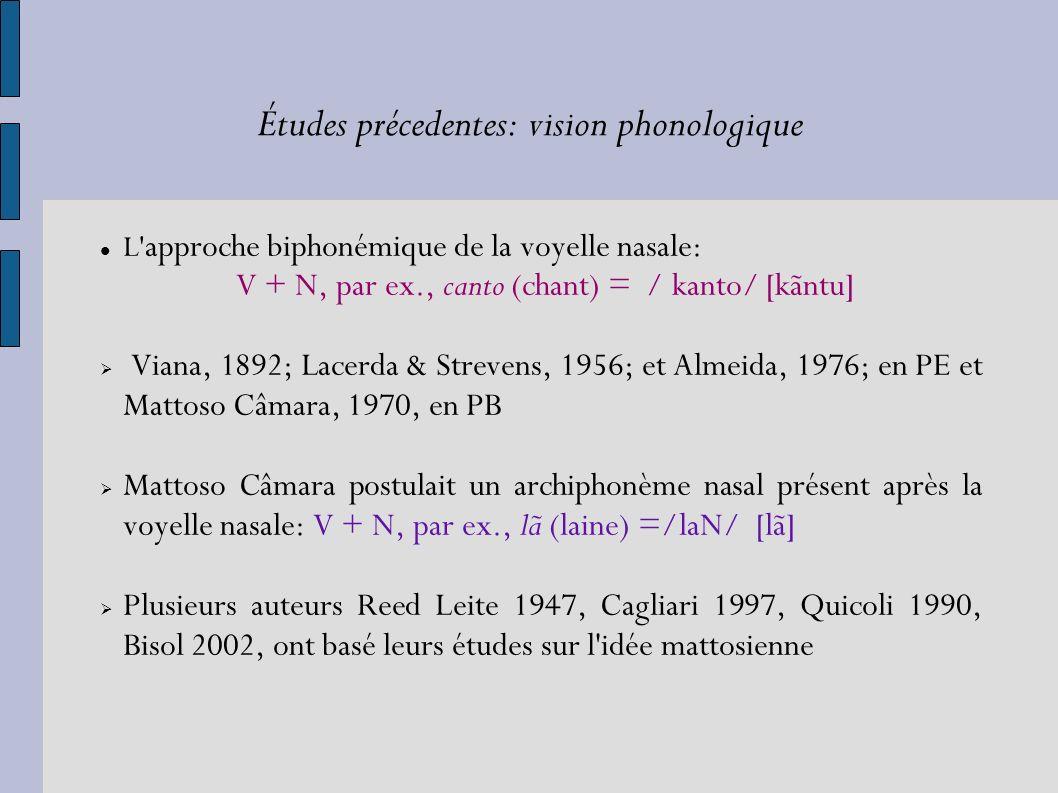 Études précedentes: vision phonologique