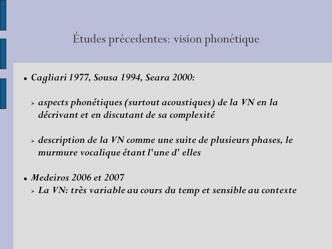 Études précedentes: vision phonétique