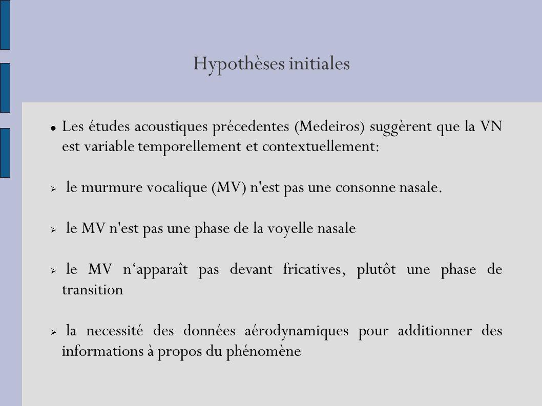 Hypothèses initiales Les études acoustiques précedentes (Medeiros) suggèrent que la VN est variable temporellement et contextuellement: