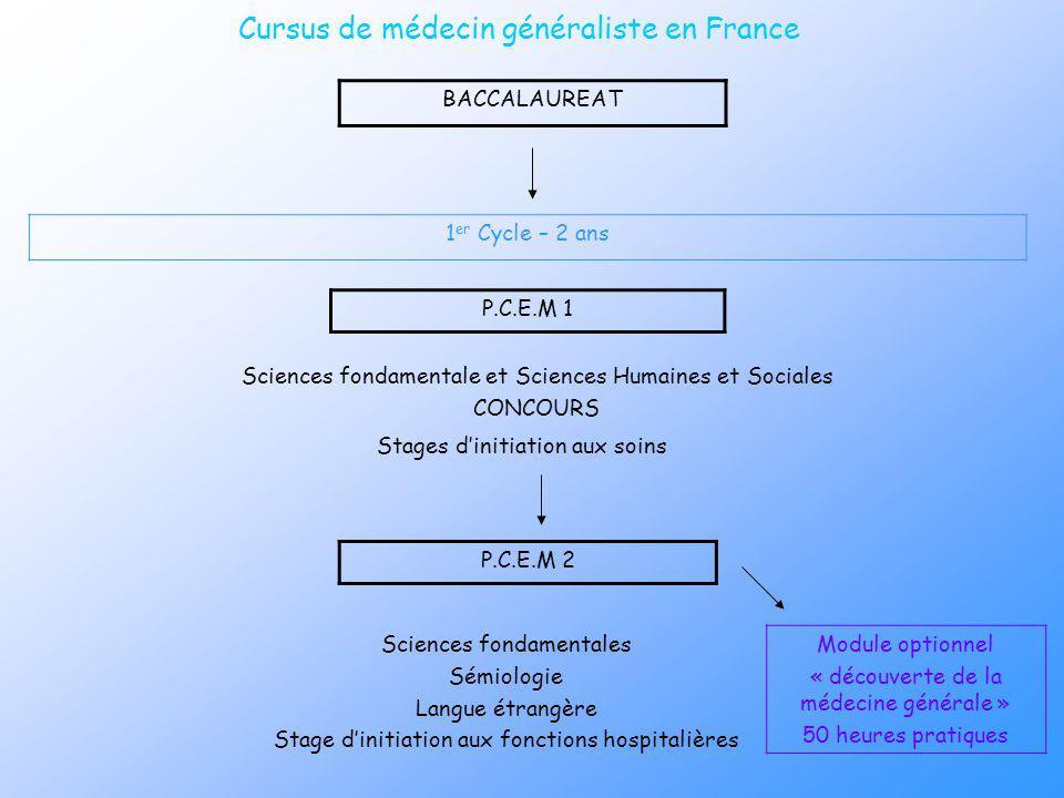 Cursus de médecin généraliste en France