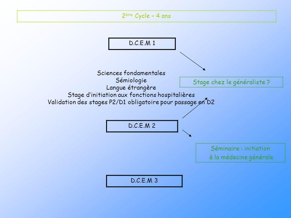 Sciences fondamentales Sémiologie Langue étrangère
