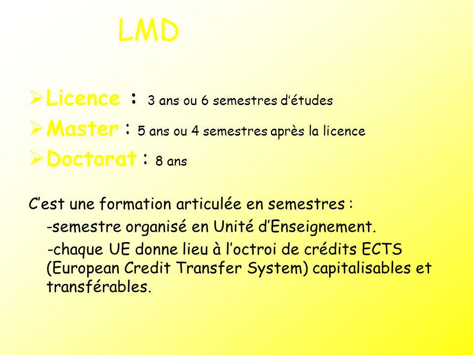 LMD Licence : 3 ans ou 6 semestres d'études