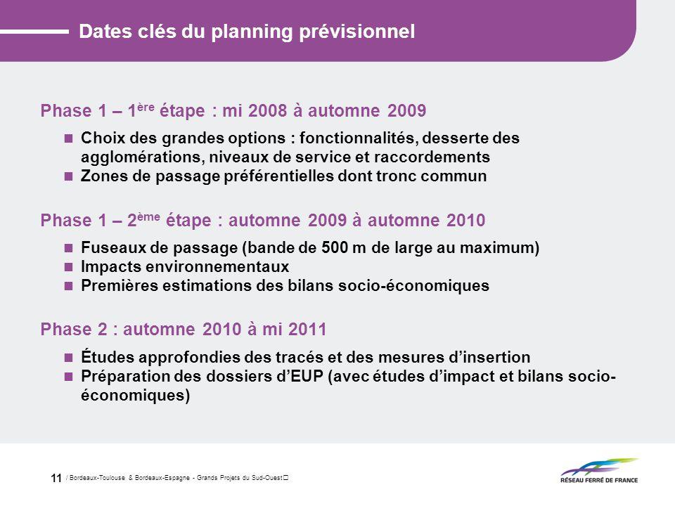 Dates clés du planning prévisionnel